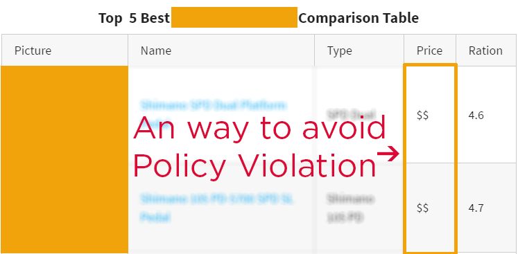 Avoid Policy Violation